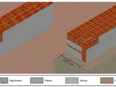Abu Erteila (Sudan), Resa tridimensionale di parete divisoria (a sinistra) e perimetrale (a destra) delle strutture meroitiche del sito (a cura di Marco Baldi).