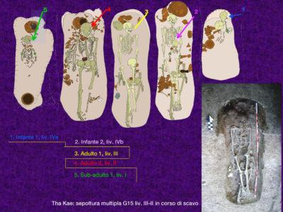 Fig. 14 Op.1 Tomba 15: 'sepoltura multipla' contenente i resti di almeno cinque individui (due infanti, due adulti e un sub-adulto) deposti in successione durante un indeterminato lasso di tempo.
